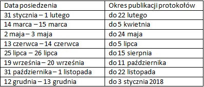 pl dates of fed publications