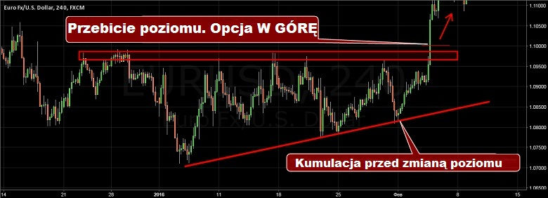 binaroption pl strategy pl